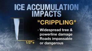 ice-crippling_320x180